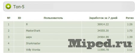 http://miped.ru/uploads/posts/2014-03/thumbs/1393688677_qccc7x8wuwhocnbj0tf1g.jpg