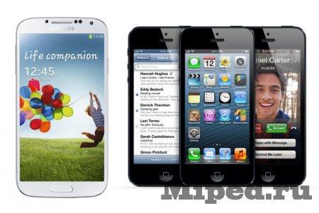 Получаем телефон Samsung Galaxy бесплатно